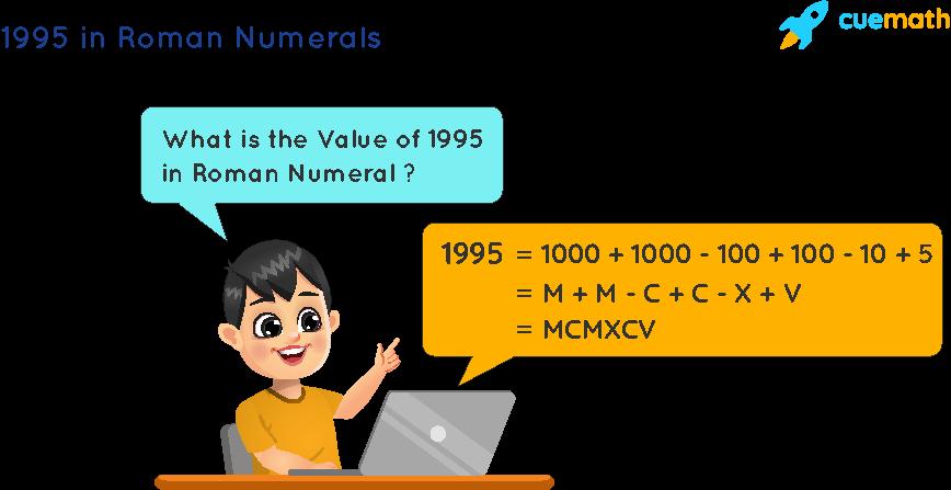 1995 in Roman Numerals