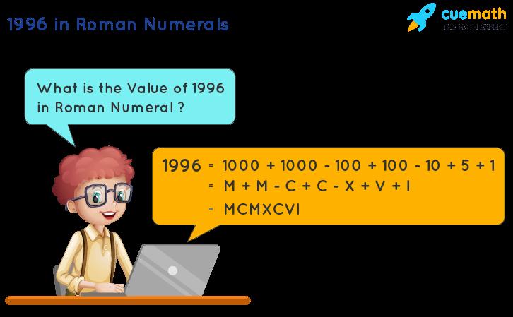1996 in Roman Numerals