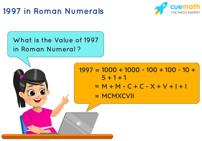 1997 in Roman Numerals