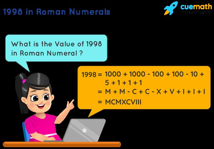 1998 in Roman Numerals