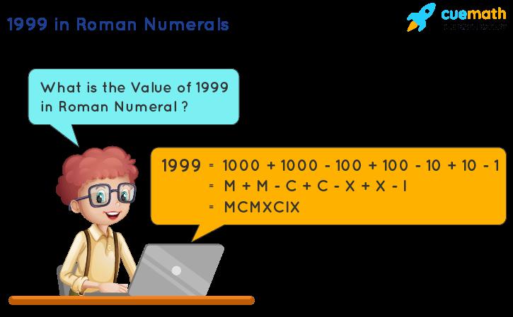 1999 in Roman Numerals