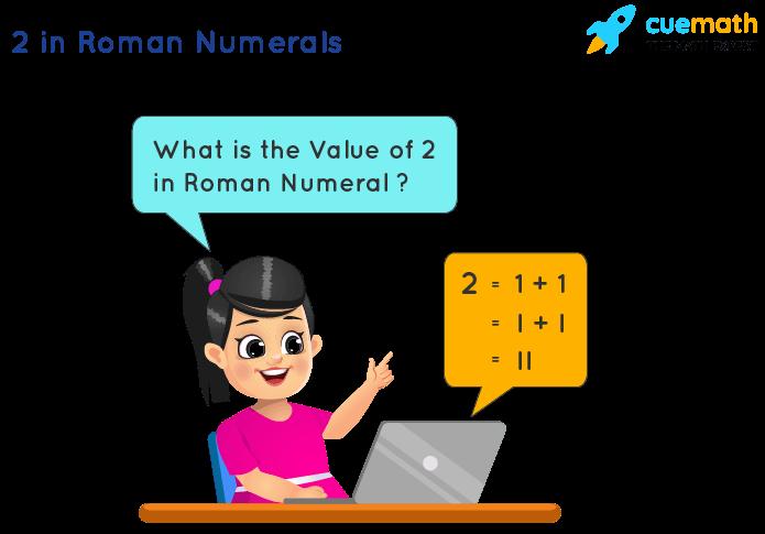 2 in Roman Numerals