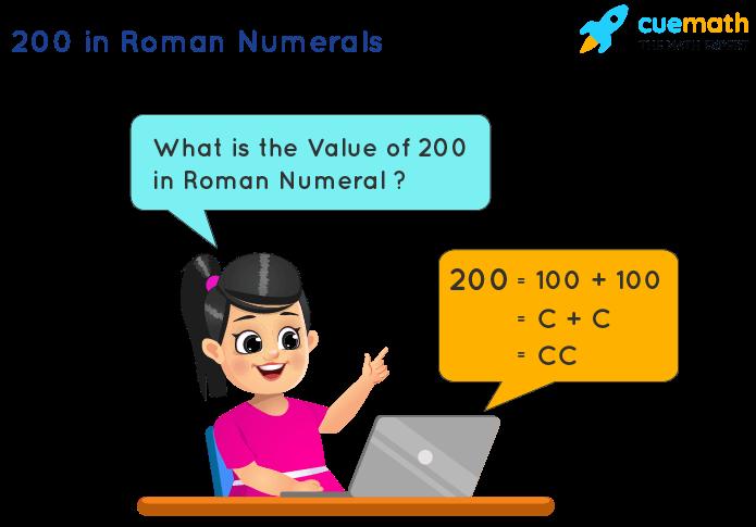 200 in Roman Numerals