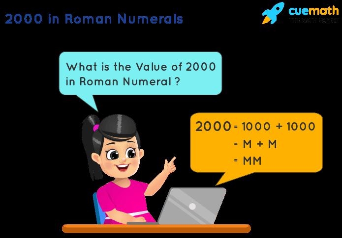 2000 in Roman Numerals