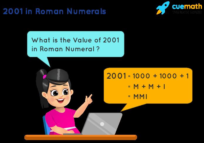 2001 in Roman Numerals