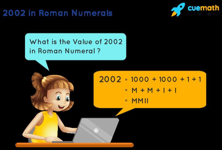 2002 in Roman Numerals