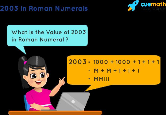 2003 in Roman Numerals