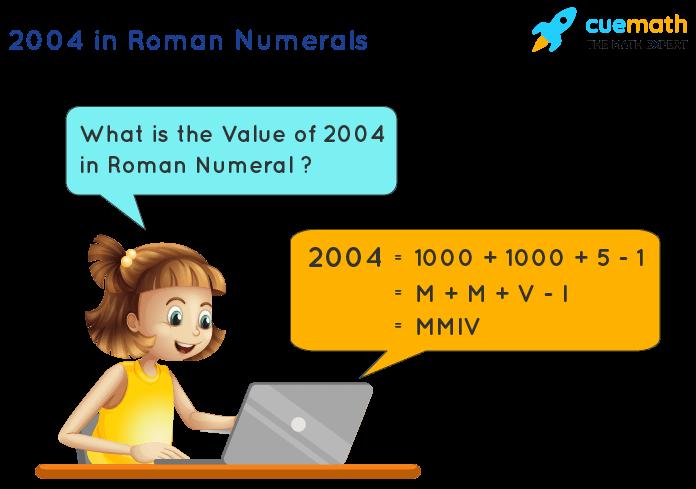 2004 in Roman Numerals