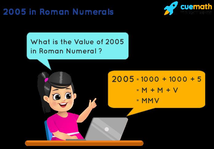 2005 in Roman Numerals