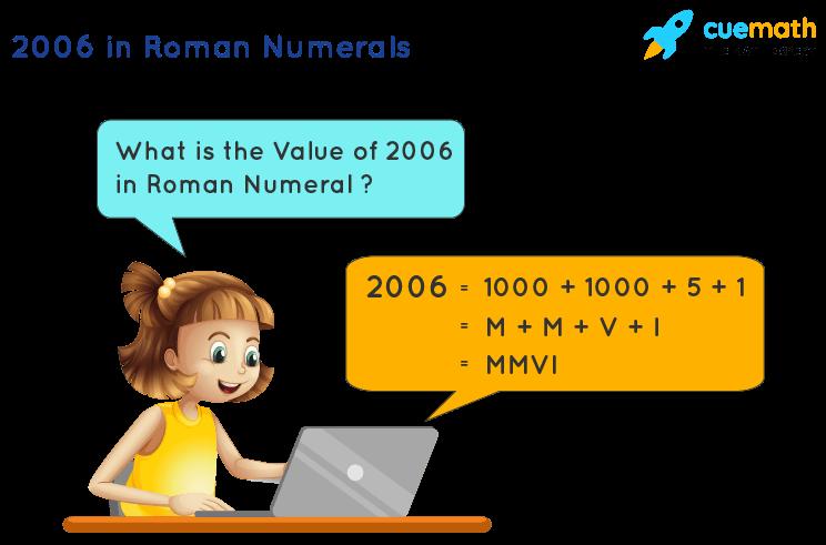 2006 in Roman Numerals