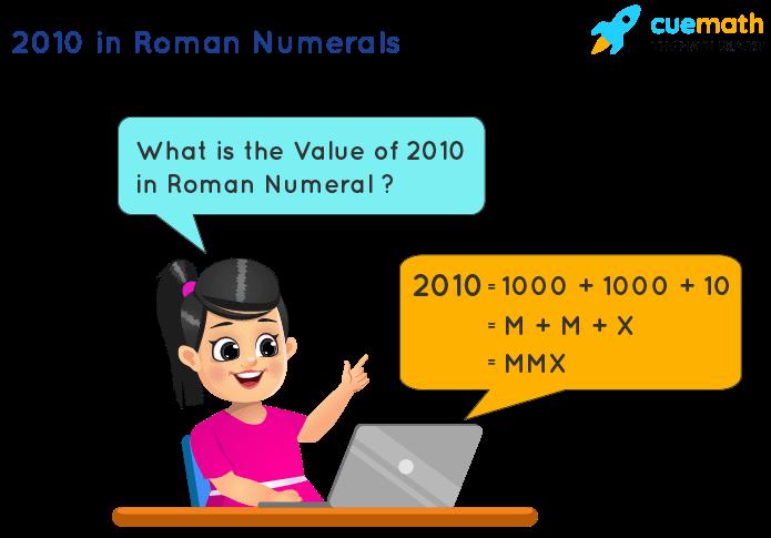 2010 in Roman Numerals