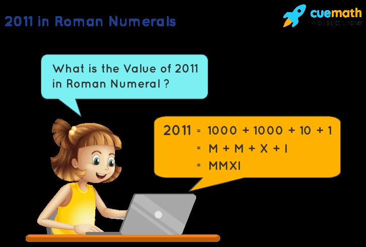 2011 in Roman Numerals