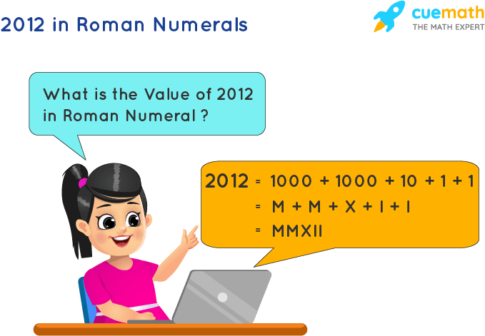 2012 in Roman Numerals