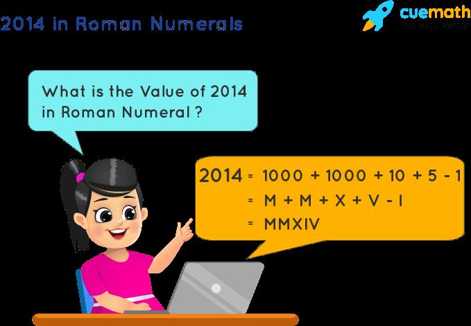 2014 in Roman Numerals