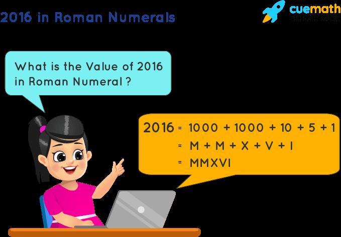 2016 in Roman Numerals