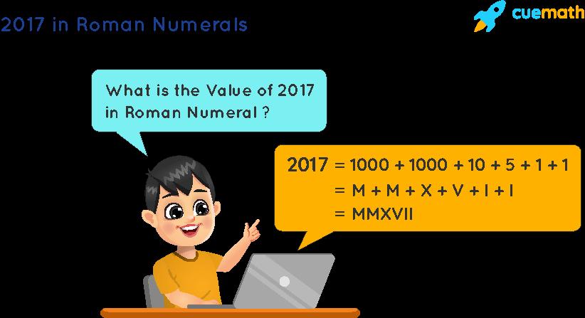 2017 in Roman Numerals