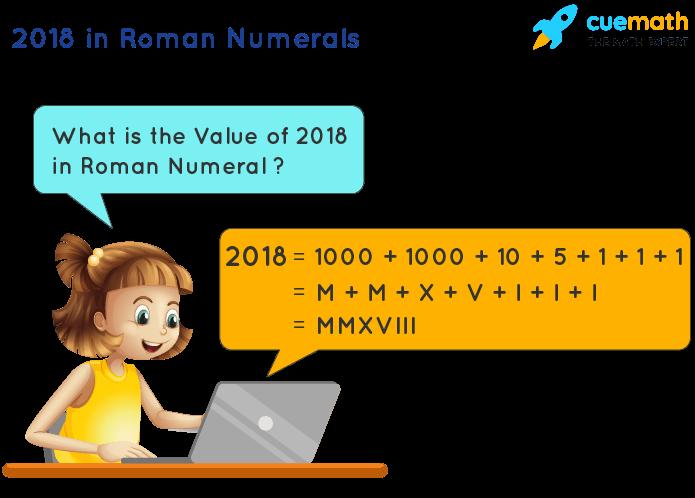2018 in Roman Numerals