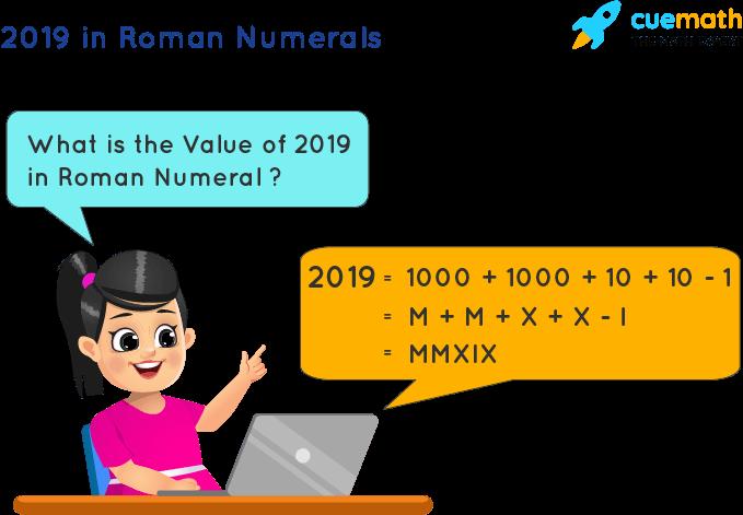 2019 in Roman Numerals