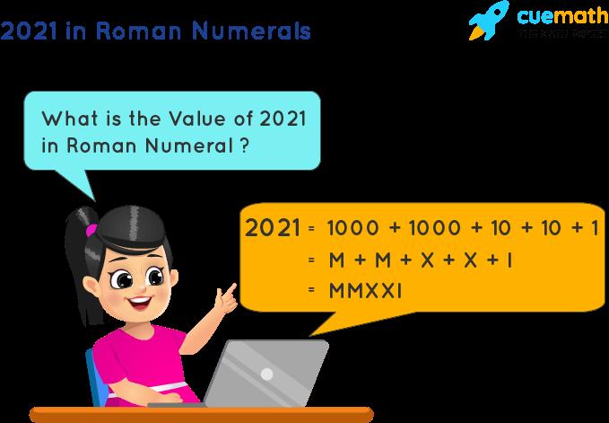 2021 in Roman Numerals