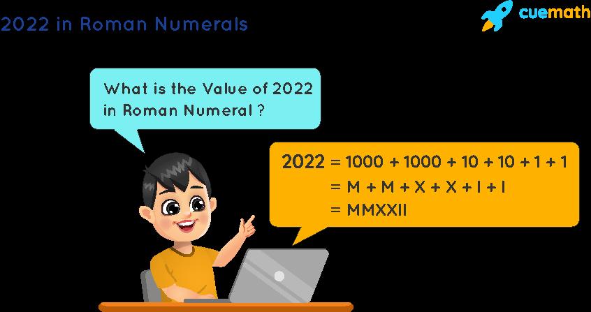 2022 in Roman Numerals
