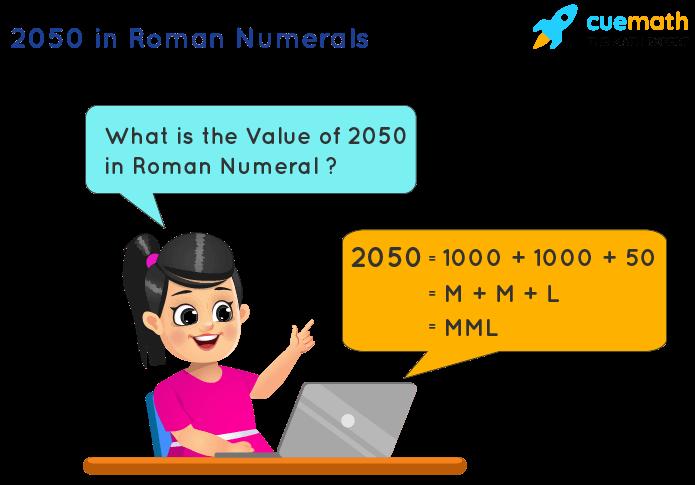 2050 in Roman Numerals