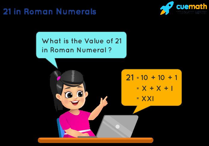 21 in Roman Numerals