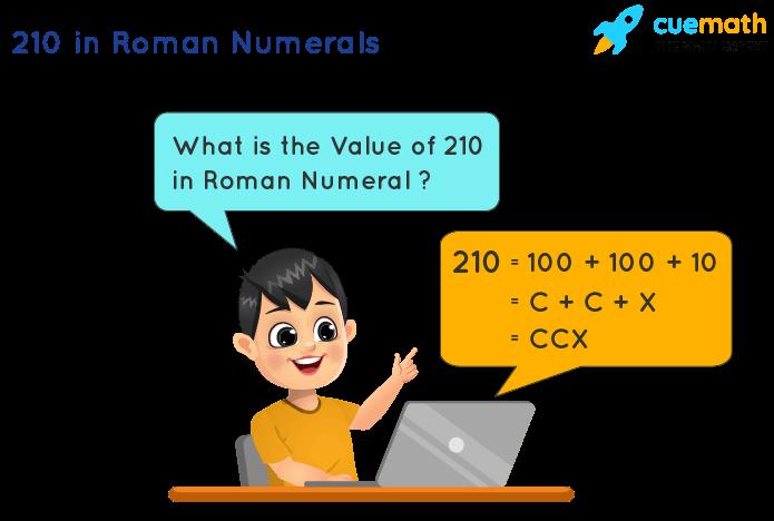 210 in Roman Numerals
