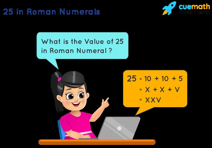 25 in Roman Numerals