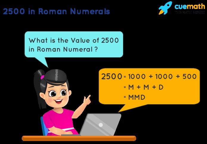 2500 in Roman Numerals