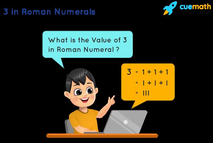3 in Roman Numerals