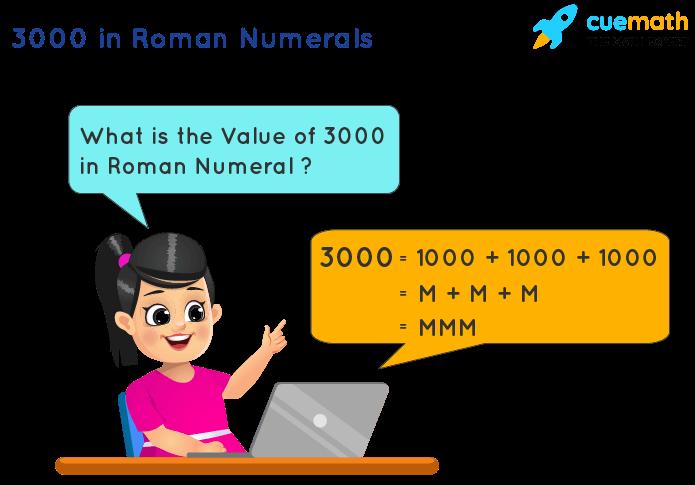 3000 in Roman Numerals