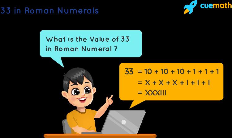 33 in Roman Numerals