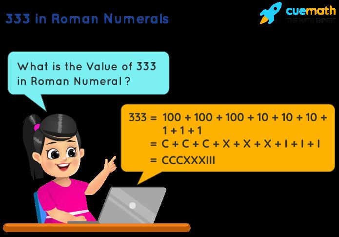 333 in Roman Numerals