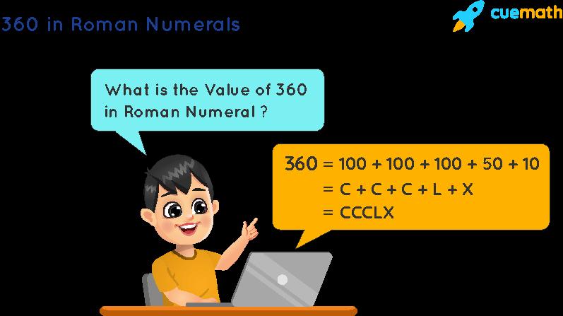 360 in Roman Numerals