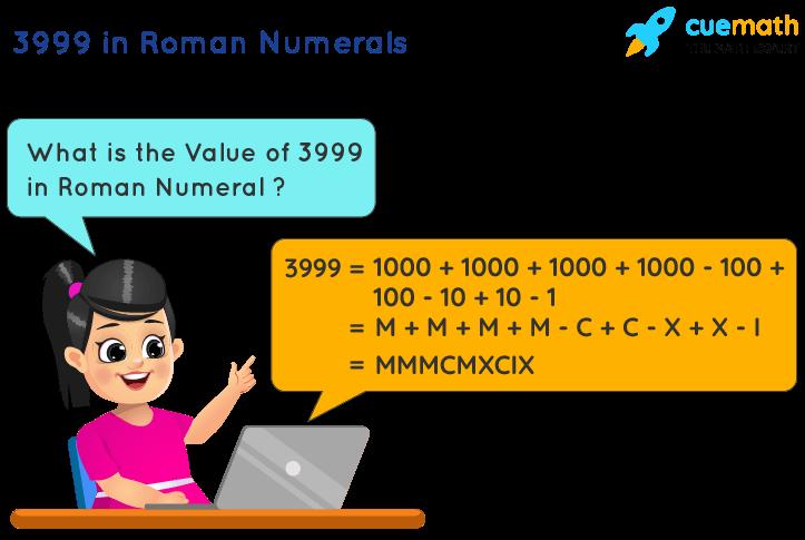 3999 in Roman Numerals