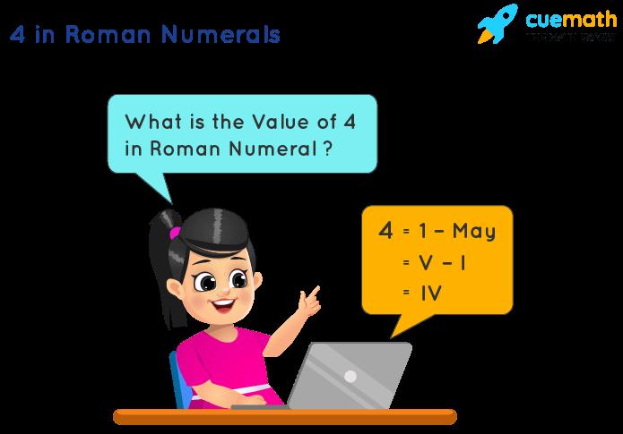4 in Roman Numerals