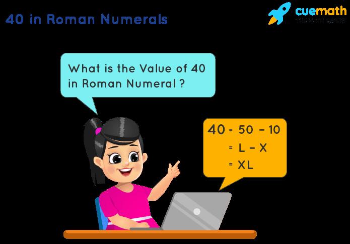 40 in Roman Numerals
