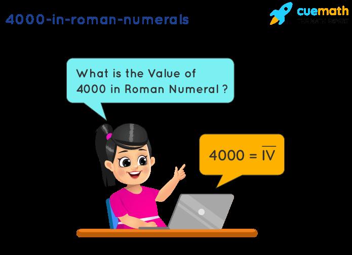 4000 in Roman Numerals