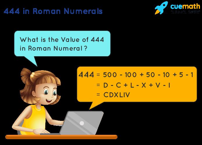 444 in Roman Numerals