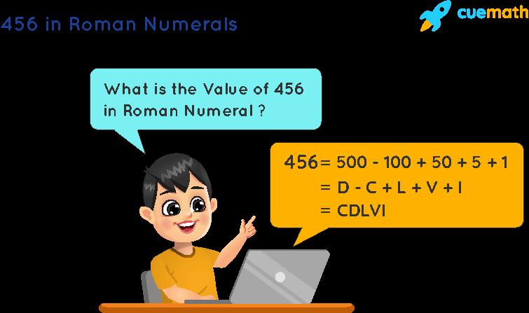 456 in Roman Numerals