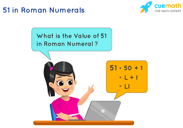 51 in Roman Numerals