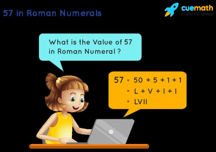 57 in Roman Numerals