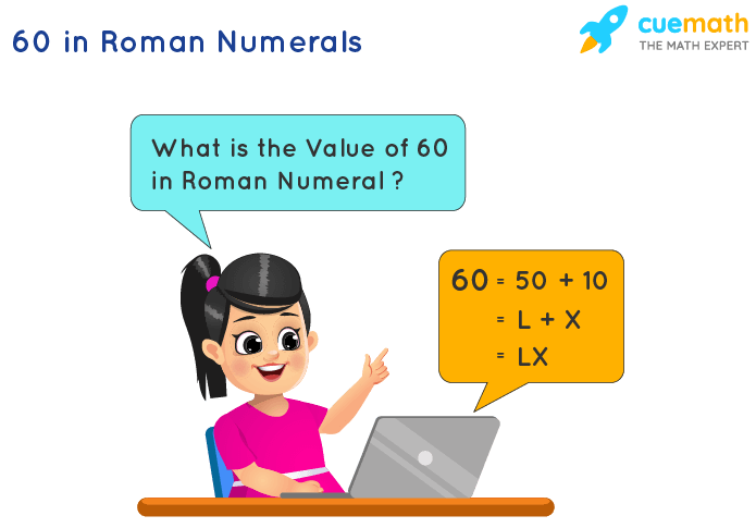 60 in Roman Numerals