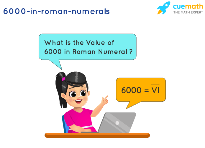 6000 in Roman Numerals