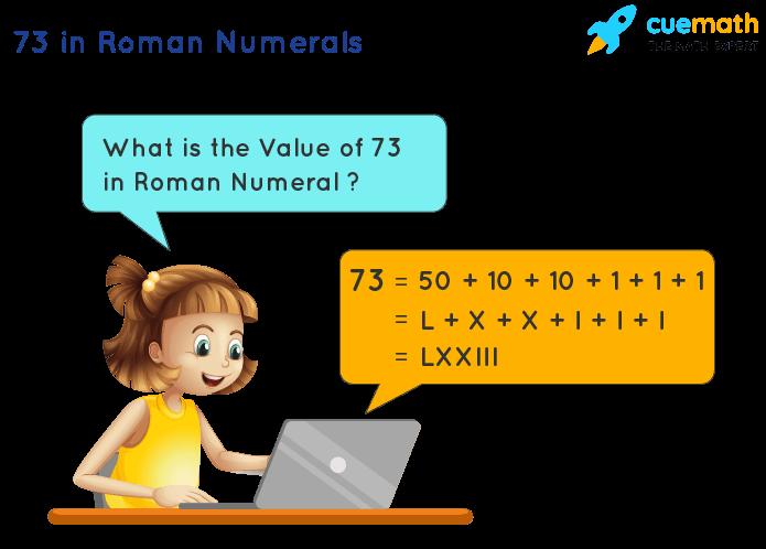 73 in Roman Numerals
