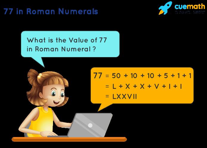 77 in Roman Numerals