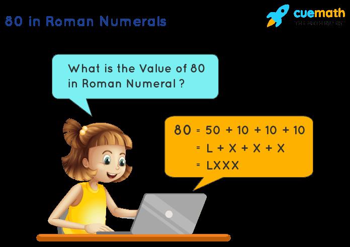 80 in Roman Numerals