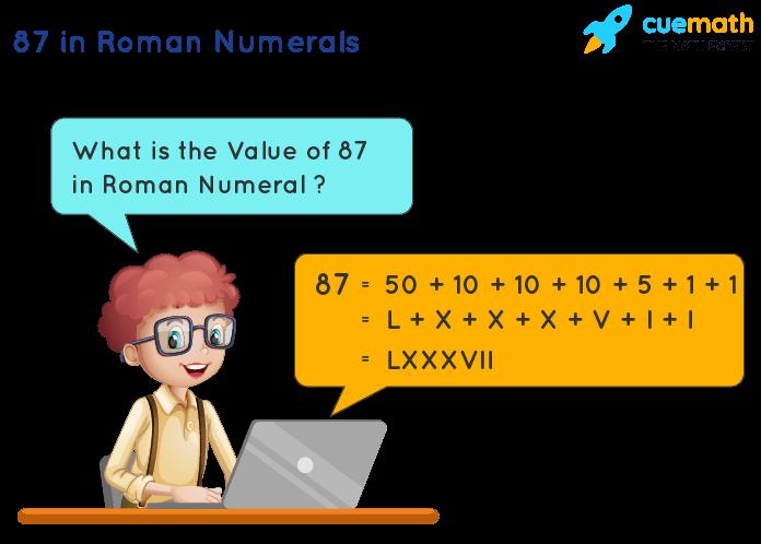 87 in Roman Numerals