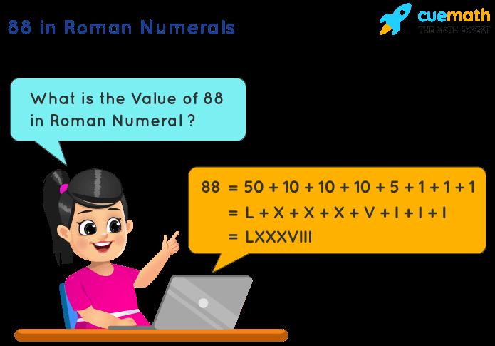 88 in Roman Numerals