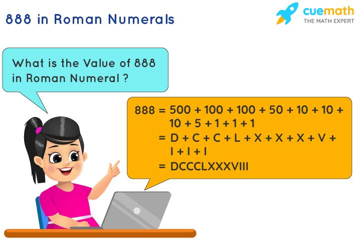 888 in Roman Numerals